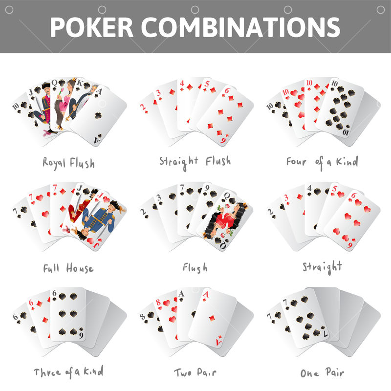 9 Poker Cards Combinations On White Background Graphic Vector Stock By Pixlr
