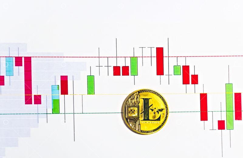 ltc crypto chart